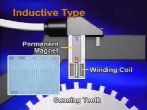 06 Audi A3 Ignition Wiring Diagram Crankshaft Position Sensor Ignition Trigger Youtube