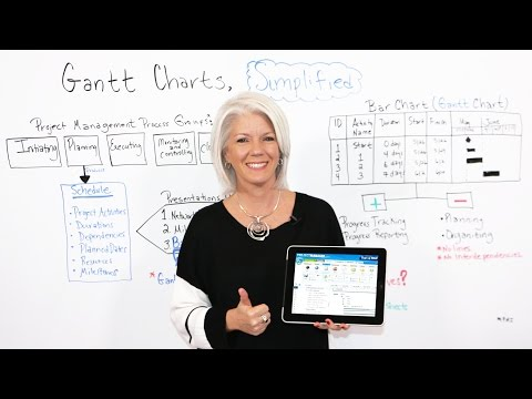 Gantt Charts, Simplified - Project Management Training