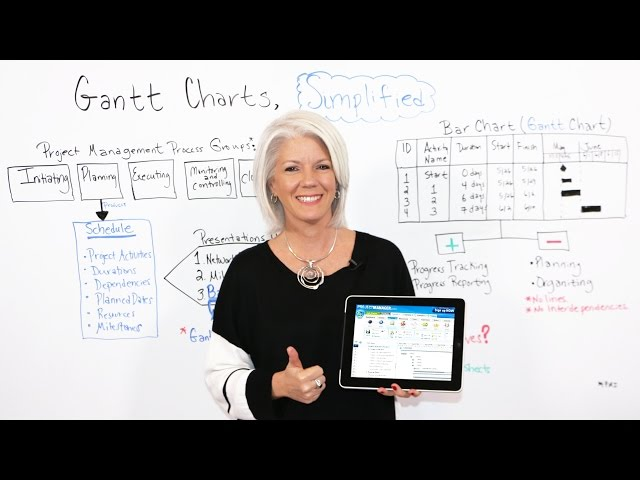Gantt Charts  Simplified - Project Management Training - YouTube