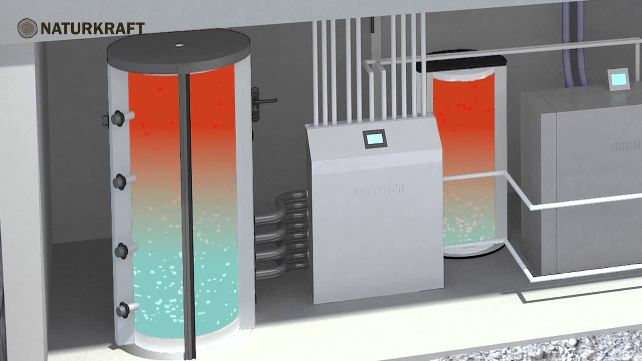 brunner wie funktioniert solarthermie youtube. Black Bedroom Furniture Sets. Home Design Ideas