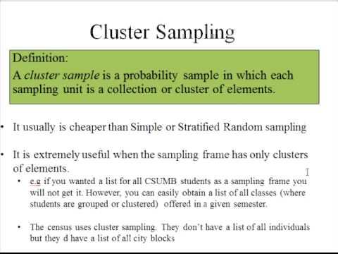 Probability Sampling - YouTube