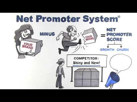 What is NPS (Net Promoter Score) & Customer Loyalty?