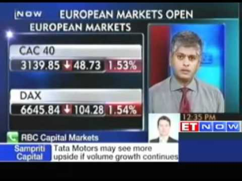 European market outlook by RBC Capital