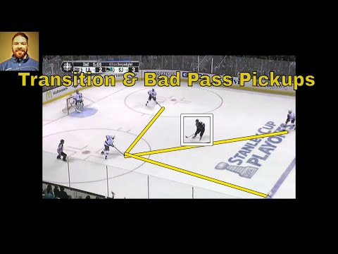 Neutral Zone Transition & Bad Pass Training