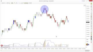 Free NinjaTrader indicator LIVE day trading the ES 2 14 13 Speed of Tape