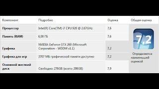 как узнать оценку системы Windows 8.1?