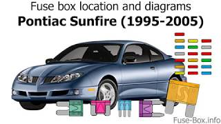 Fuse Box Location And Diagrams Pontiac Sunfire 1995 2005 Youtube