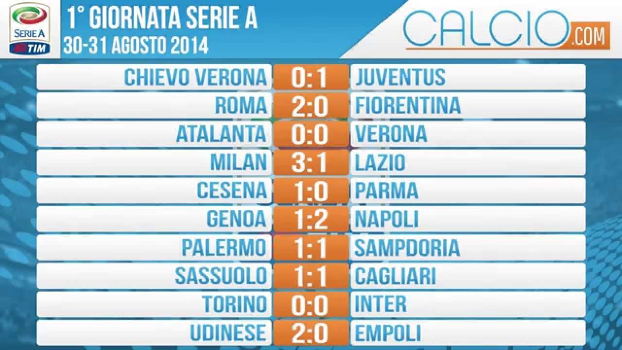 Risultati E Classifica Prima Giornata Serie A 2014 2015 30