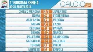 Risultati e classifica prima giornata serie a 2014 2015 30-31/08/2014