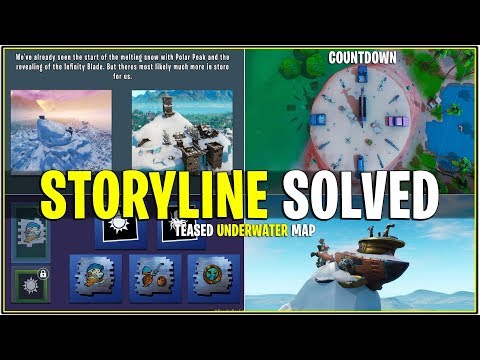 *NEW* SEASON 7/8 STORYLINE SOLVED! *Map Flooding, Time Count down, Leaked Skins, & More!*