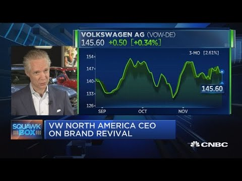Electric vehicles tax credit give customers incentive to jump in, says Volkswagen's Keogh