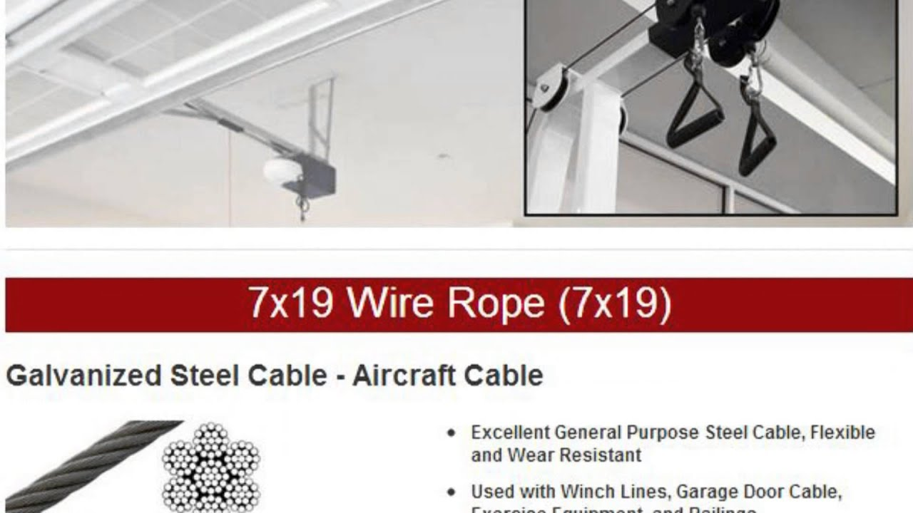 7x19 Wire Rope - YouTube
