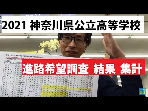 高校 2021 倍率 県立 神奈川