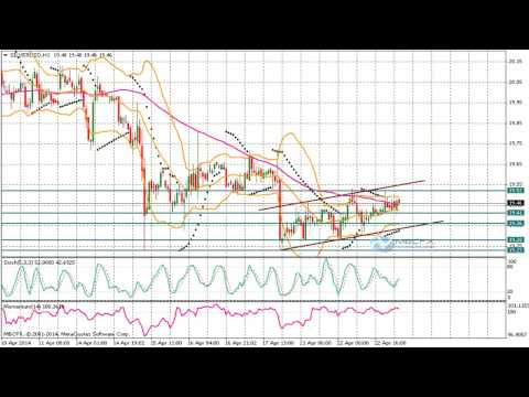 Silver Technical Analysis Forecast ,Silver  trend remains bearish  for 04.23.2014