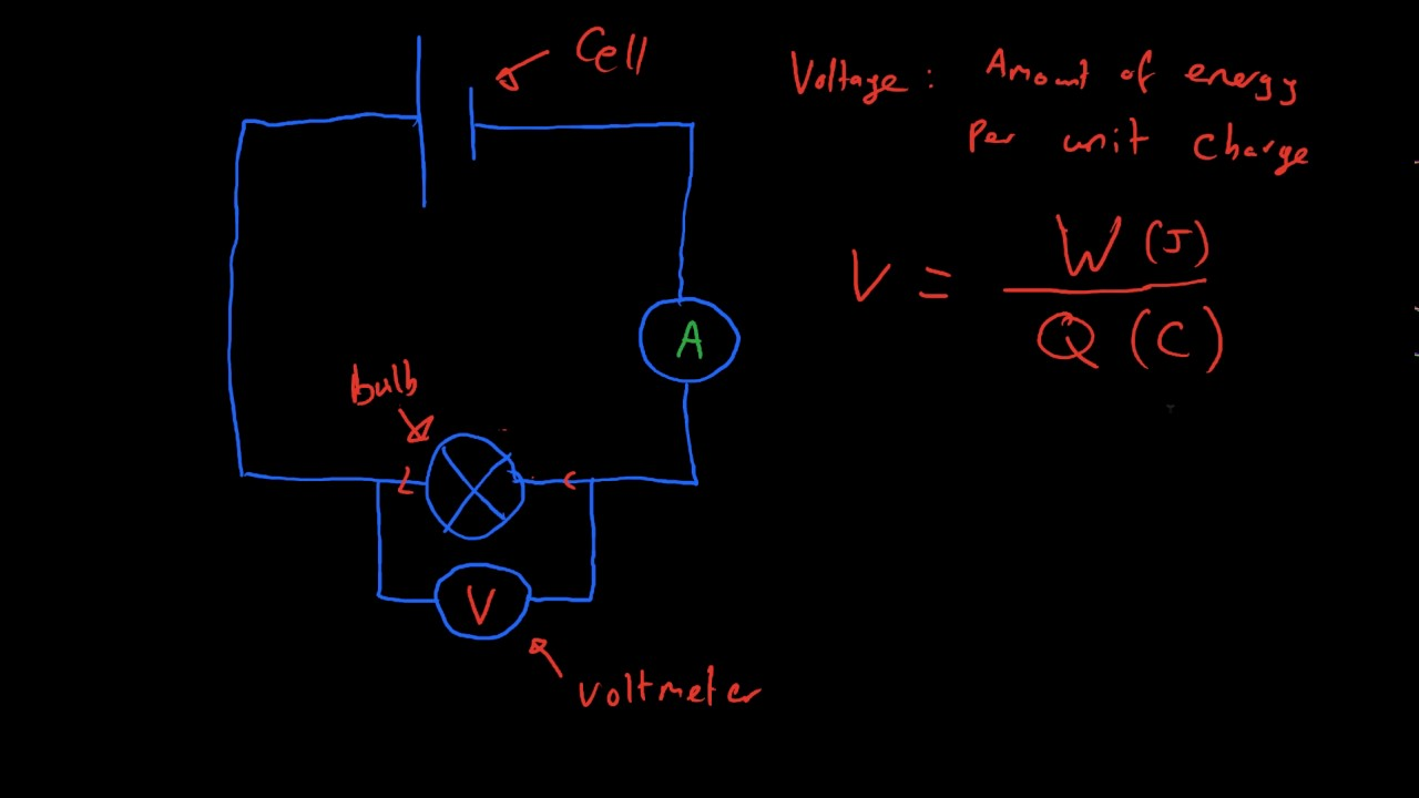 Voltage Current And Resistance Aqa Gcse Physics Youtube The Ohms Law Can Be Used To Work Out Voltages Currents