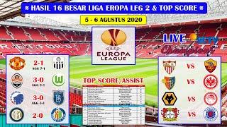 Hasil 16 Besar Liga Eropa Leg 2 Tadi Malam ~ Manchester United VS LASK Linz UEFA Europa League 2020