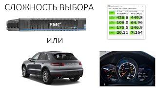 Обзор СХД EMC VNXe 1600