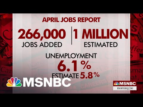 U.S. Adds 266,000 Jobs In April, Less Than Expected | Morning Joe | MSNBC