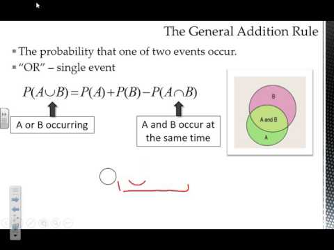 Venn Diagrams Two Way Tables General Addition Rule Notes Youtube