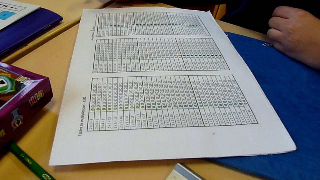 mhm - fiche suivi tables