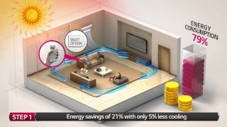 LG Residential Air Conditioners - Active Energy Control