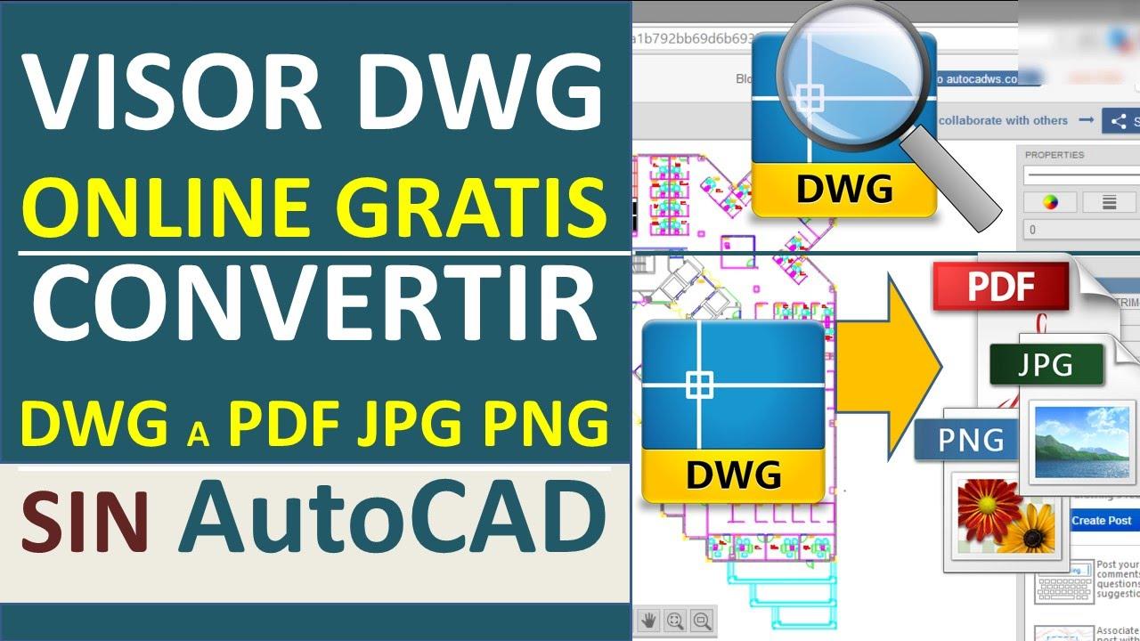 Los mejores lectores PDF para Windows gratis