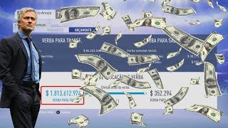 GLITCH MODO CARREIRA DINHEIRO INFINITO | FIFA 19 !!