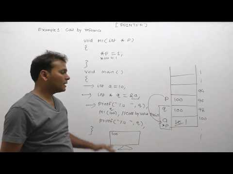 Example of call by reference in C |Part714| C Language by Java Professional