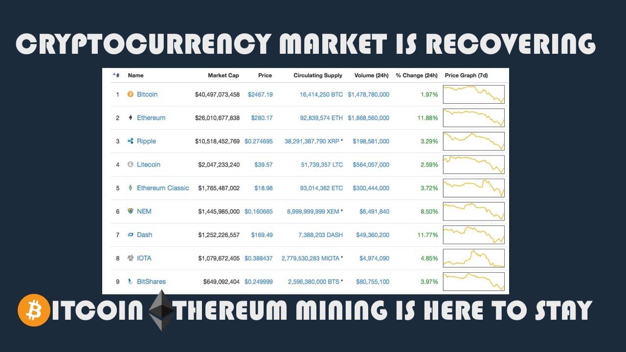 este diamantul bitcoin o investiție bună? bitcoin este bun pentru a investi