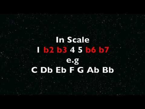Nine Japanese Scales