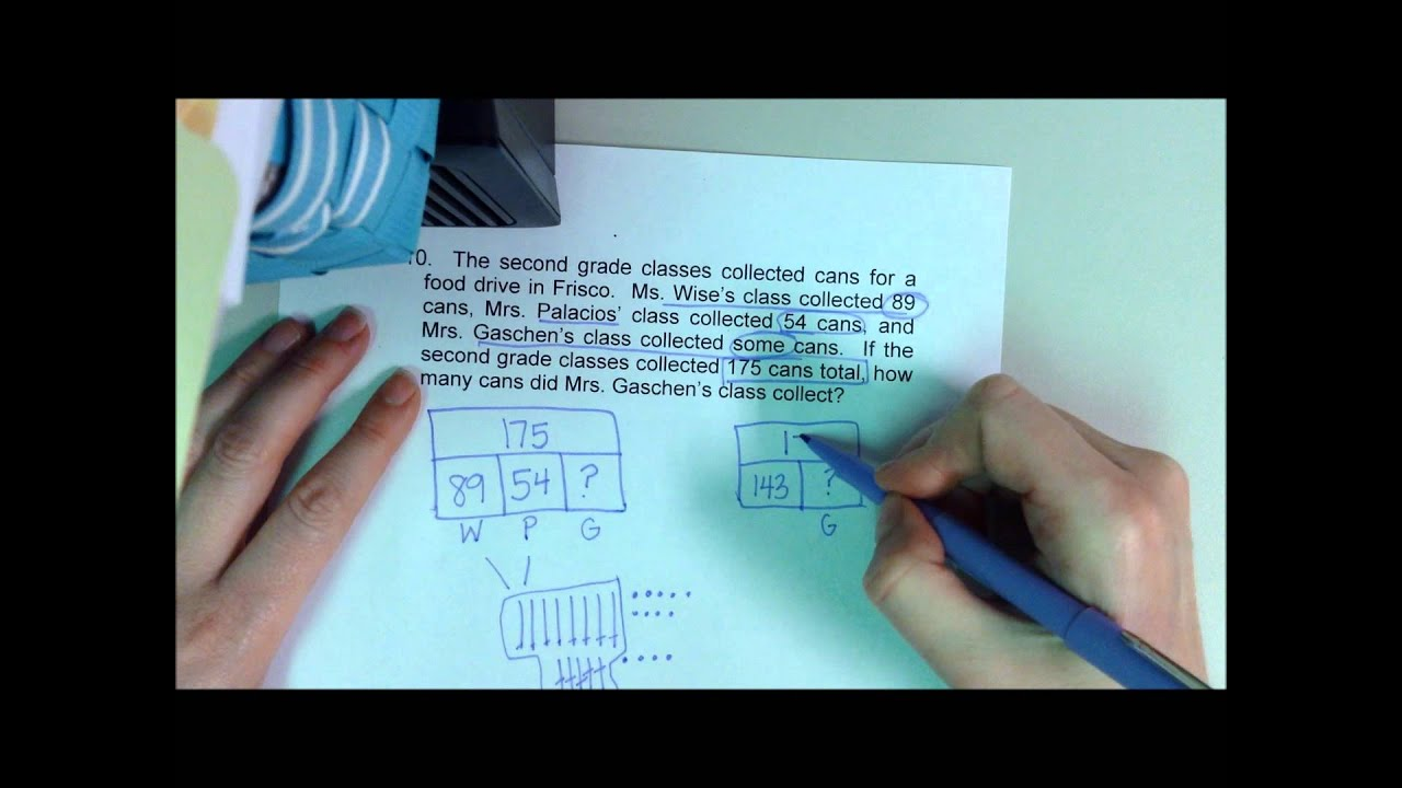 Part Part Part Whole Adding two parts Subtracting from the Total ...