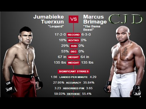 UFC Fight Night 55 Sydney Marcus Brimage Vs Jumabieke Tuerxun Prelims Predictions