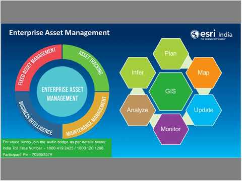 GIS for Asset Management