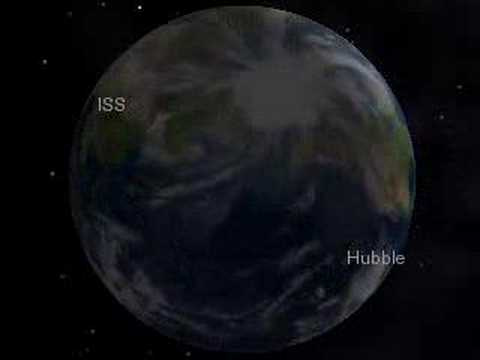 International Space Station And Hubble Telescope Orbits ...