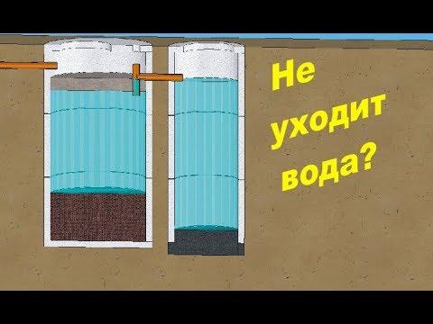 Не уходит вода в септике из бетонных колец?