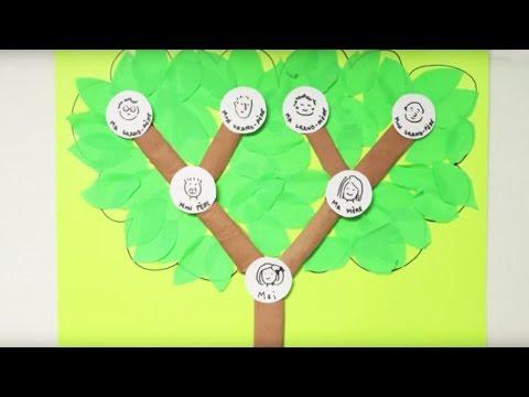 comment faire un arbre avec une paille et de la mousse doovi. Black Bedroom Furniture Sets. Home Design Ideas