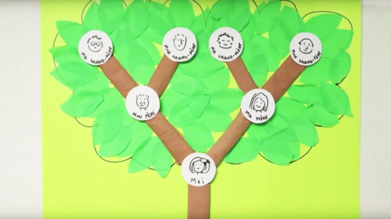 Diy f tes des p res fabriquer un arbre g n alogique en - Idee arbre genealogique original ...
