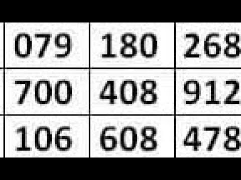 Kerala Lottery Guessing Today 16.09.20