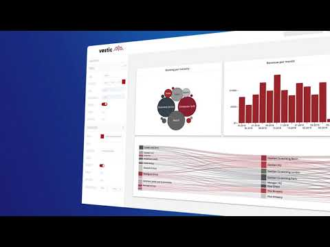 Cumul.io - The Building Block For Dashboards