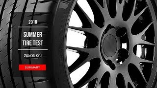 2018 Summer Tire Test Results | 245/30 R20
