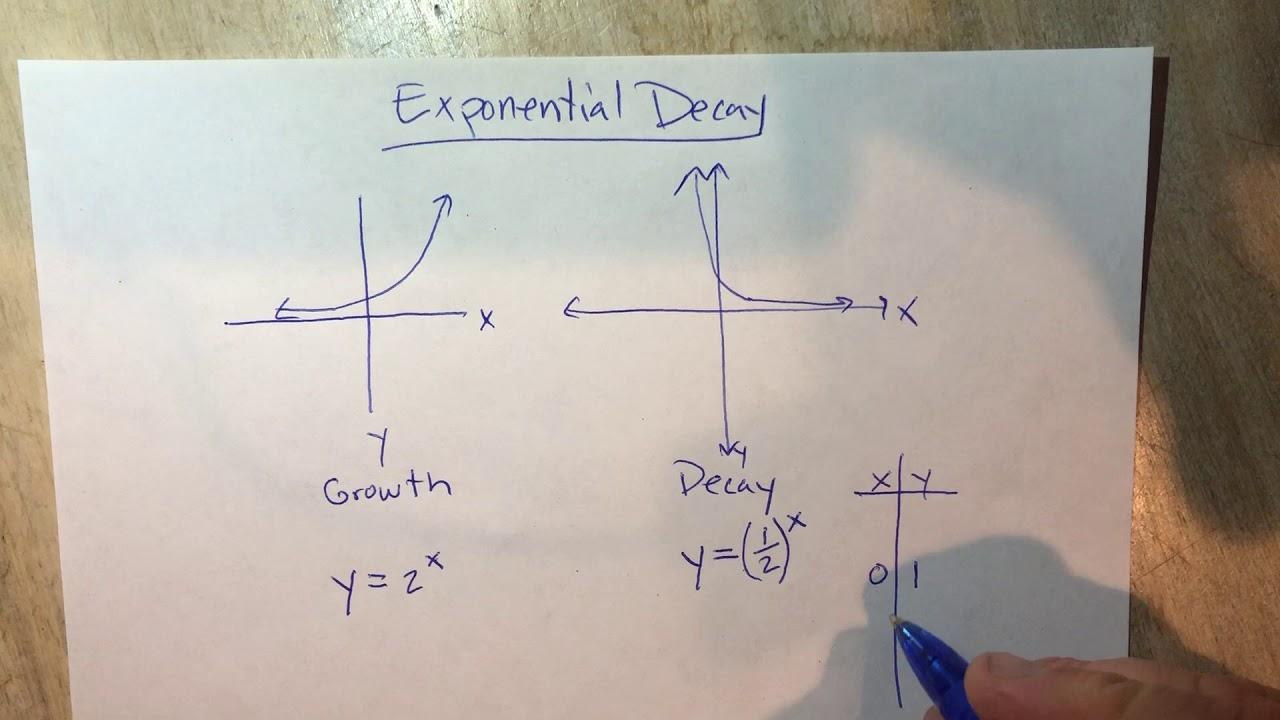 Single exponential decay formula