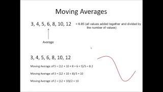 Binary Options Trading Strategy 2014