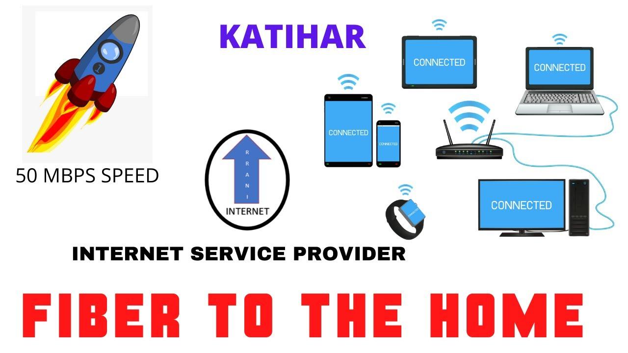 R RANI INTERNET    SERVICE AREA    ISP IN KATIHAR    50 ...