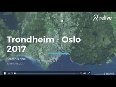 Gegen Alle Widerstände Zum Erfolg Trondheim Oslo 2017