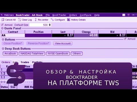 Обзор и настройка BookTrader на платформе TWS от Interactive Brokers