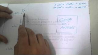 Luciano Informática - Roteadores wireless e ganho de antena. Não seja enganado.