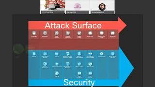 Next Generation - Cisco Secutiy