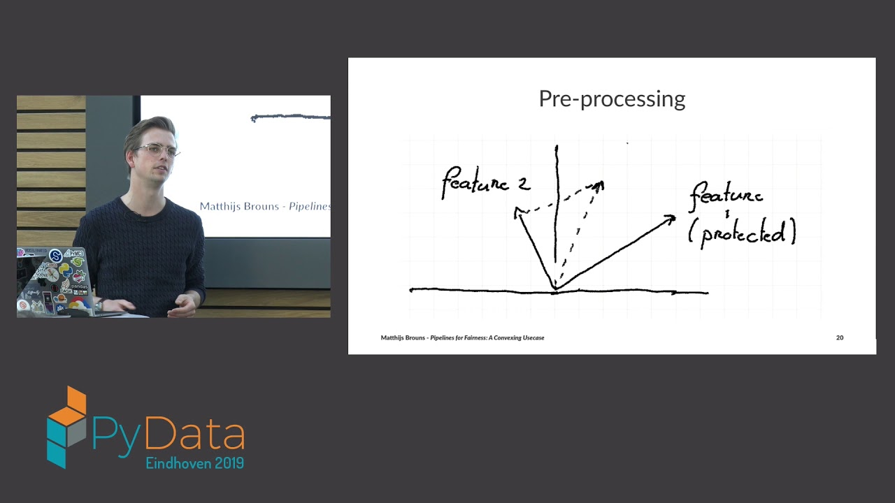 Image from Matthijs Brouns - Pipelines for Fairness: A Convexing Usecase | PyData Eindhoven 2019