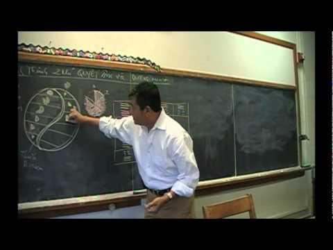 Bài Học Châm Cứu và Mạch Lý - Bài 5c