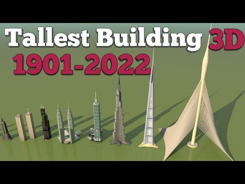 History Of The World's Tallest Buildings 3D (from 1901-2022)